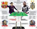El Barça busca triple corona ante la Juve