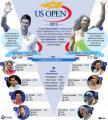 Federer y Berdych vencen en el US Open