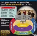 Tíckets para show de Maná en La Paz costarán de Bs 200 a 2.500